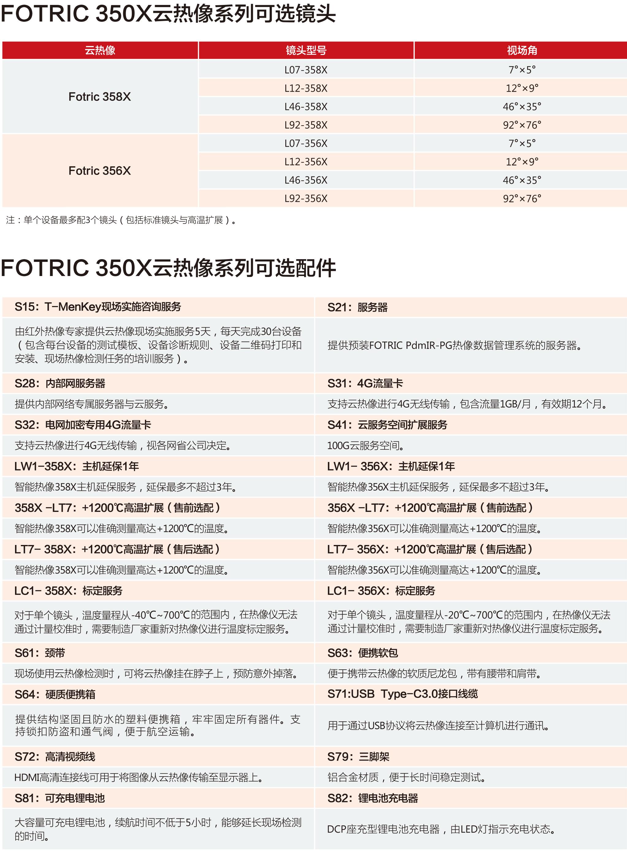 350x-parts.png