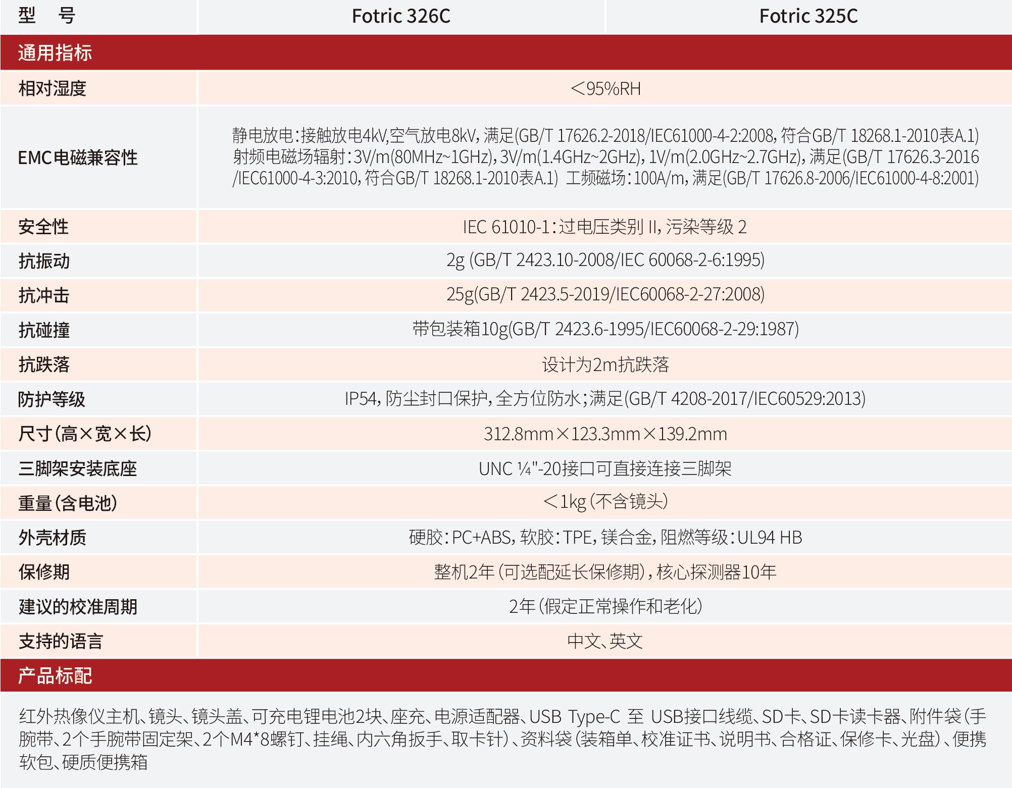 FOTRIC 320C